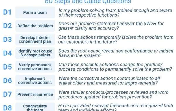 Iv Fluids Ufacturing Process Project Report Rar Torrent Ebook [mobi] Full Edition